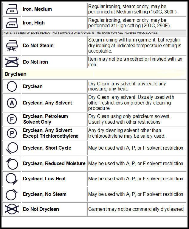 Universal cleaning-symbols-4.jpg