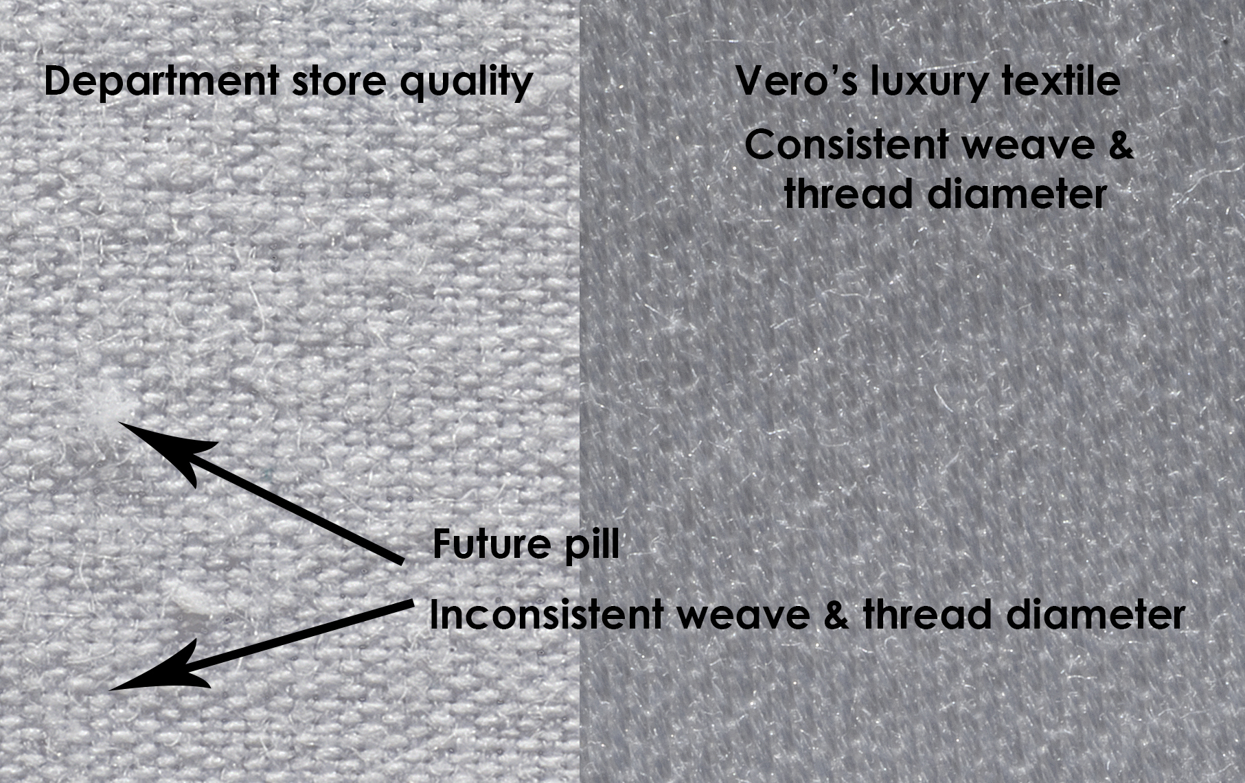You can see the difference between department store linens & fine luxury bed linens
