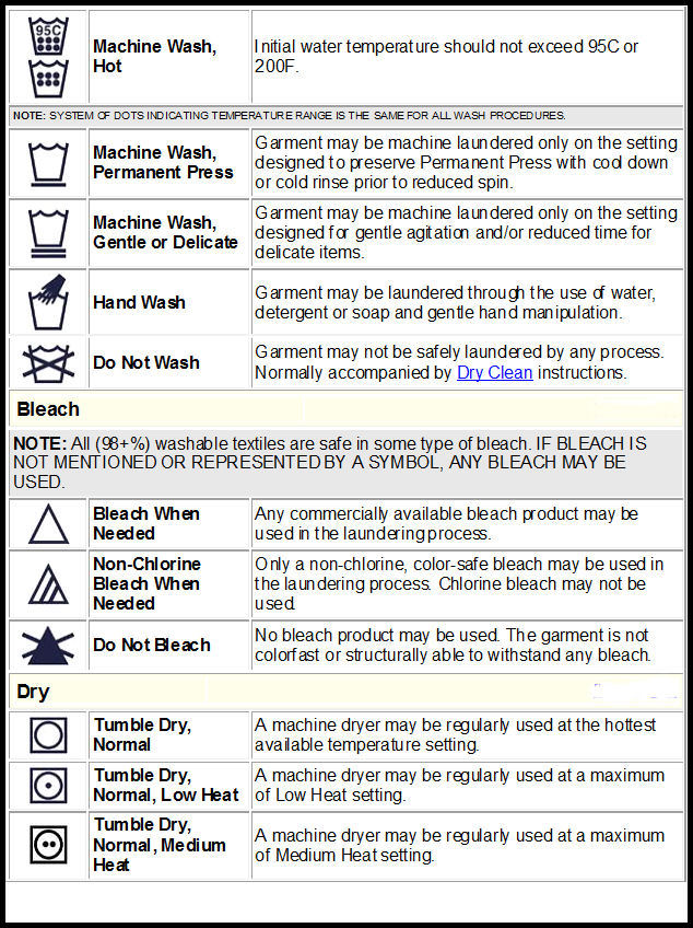 Universal laundy-symbols-2.jpg