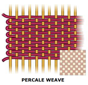 In this illustration we show what a percale weave looks like
